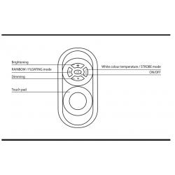 Telecomanda senzoriala – iluminat LED - P-260