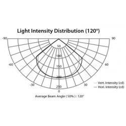 Proiector Bara Lumini Arhitecturale de Interior, ARCBAR 12WRGB